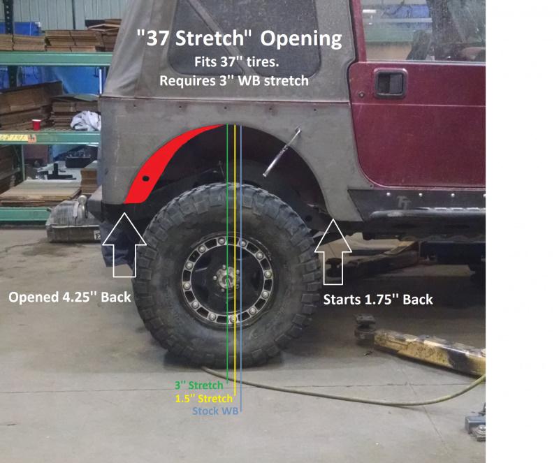 Tnt Customs Corner Armor 3in Flare Jeep Wrangler Tj